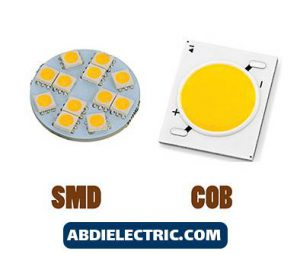 LED SMD copy